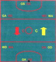 Diagram+of+netball+court+positions