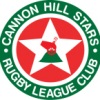 Cannon Hill Stars RLC Inc.