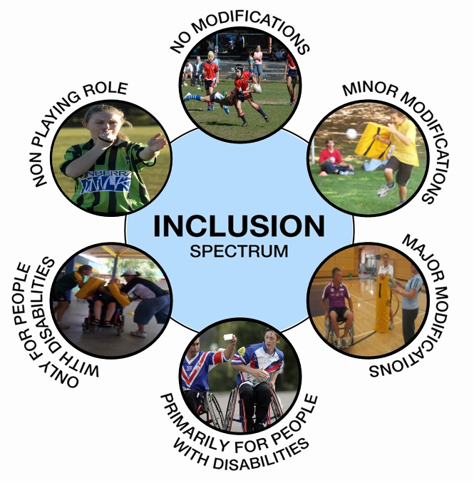 social inclusion in education pdf